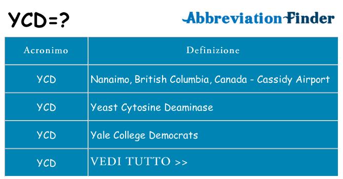 Che cosa significa l'acronimo ycd