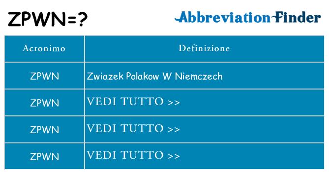 Che cosa significa l'acronimo zpwn