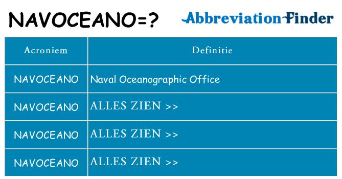 Wat staat navoceano voor