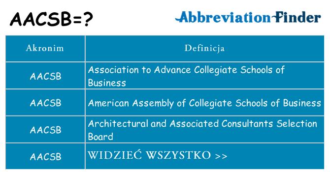 Co aacsb oznaczać