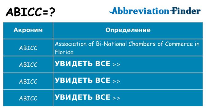 Что означает аббревиатура abicc