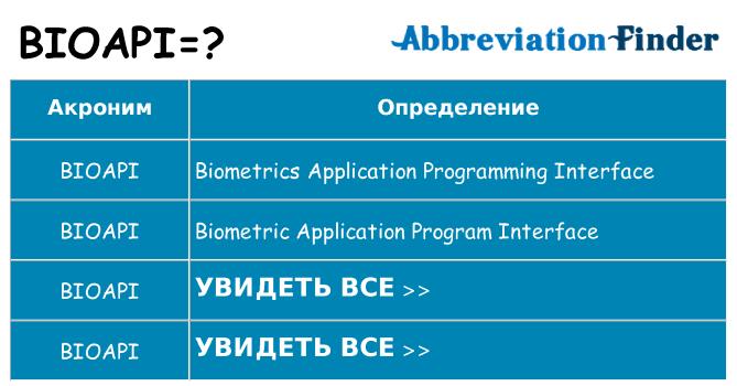 Что означает аббревиатура bioapi