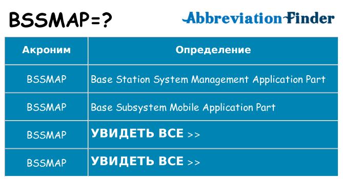 Что означает аббревиатура bssmap
