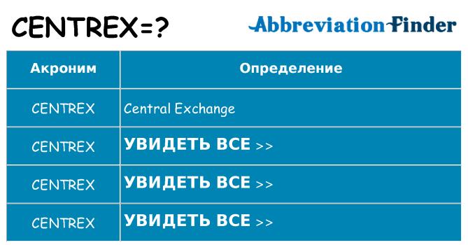 Что означает аббревиатура centrex