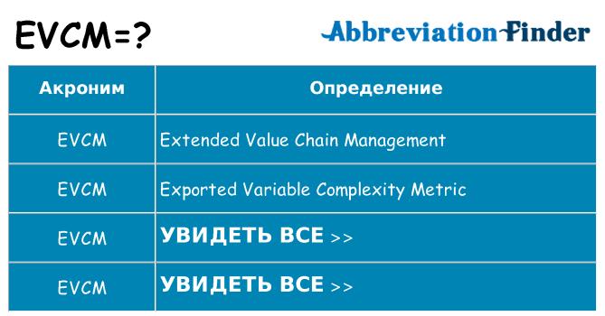 Что означает аббревиатура evcm