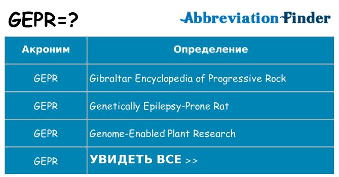 Что означает аббревиатура gepr