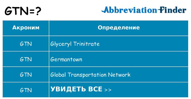 Что означает аббревиатура gtn