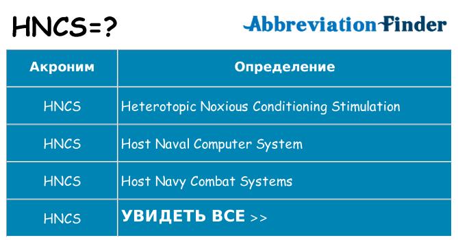Что означает аббревиатура hncs