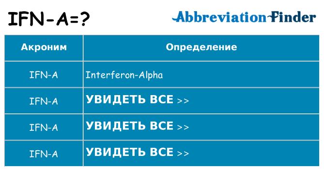 Что означает аббревиатура ifn-a