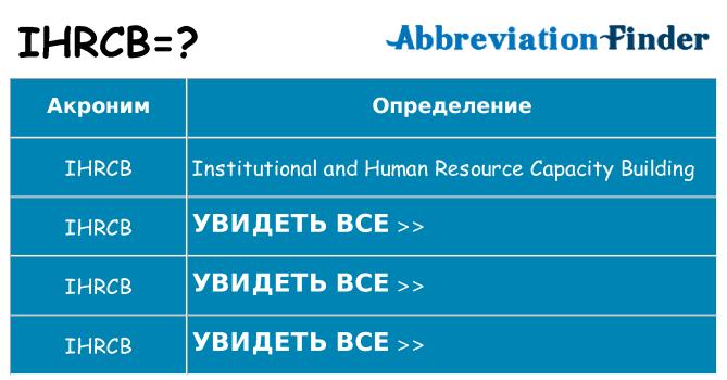 Что означает аббревиатура ihrcb