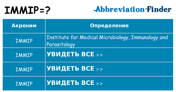 Что означает аббревиатура immip