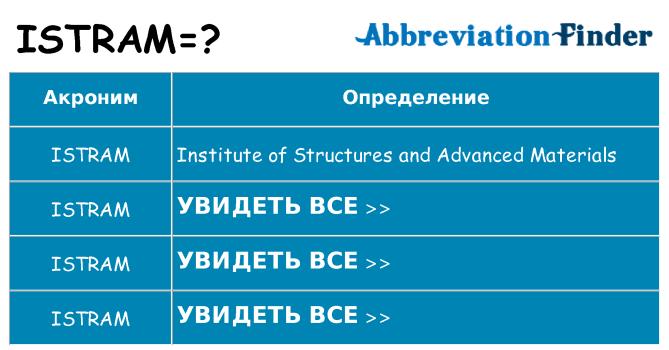 Что означает аббревиатура istram