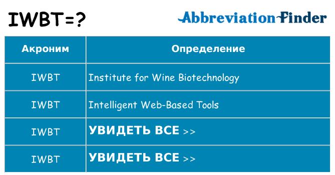 Что означает аббревиатура iwbt