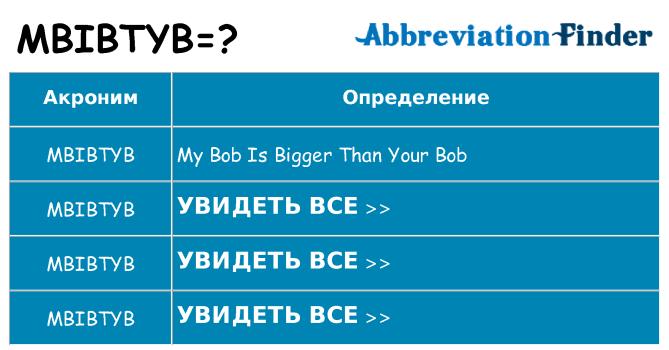 Что означает аббревиатура mbibtyb