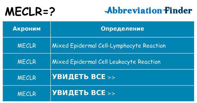 Что означает аббревиатура meclr