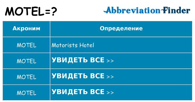 Что означает аббревиатура motel