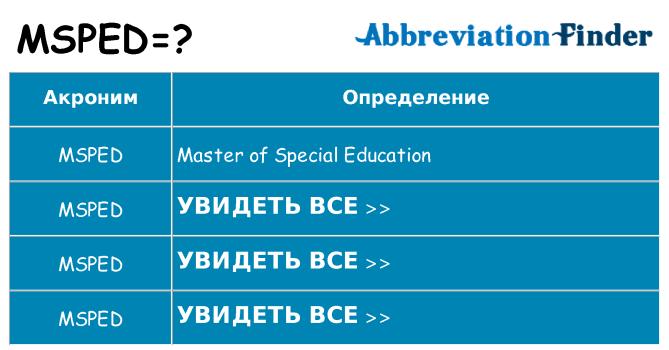 Что означает аббревиатура msped