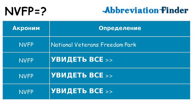 Что означает аббревиатура nvfp
