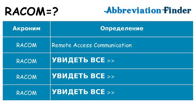 Что означает аббревиатура racom