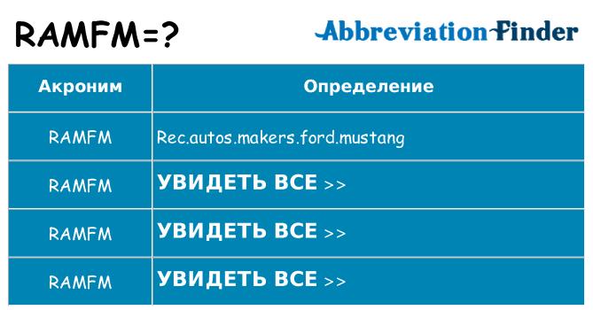 Что означает аббревиатура ramfm