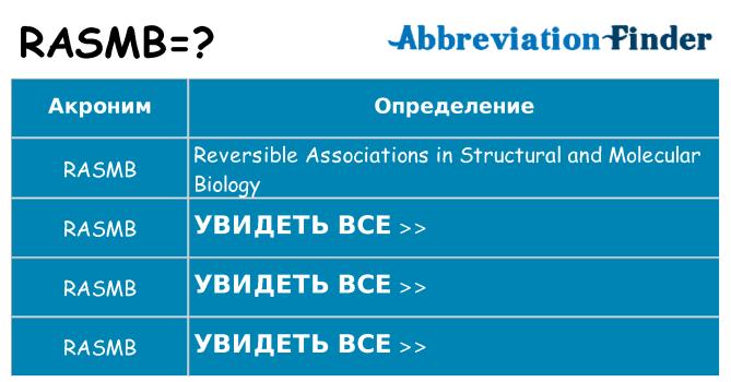 Что означает аббревиатура rasmb