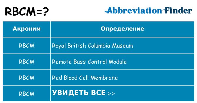 Что означает аббревиатура rbcm