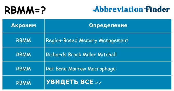 Что означает аббревиатура rbmm