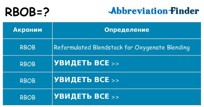 Что означает аббревиатура rbob