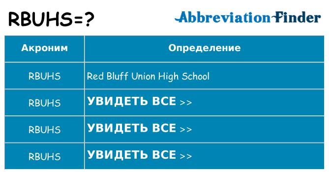 Что означает аббревиатура rbuhs