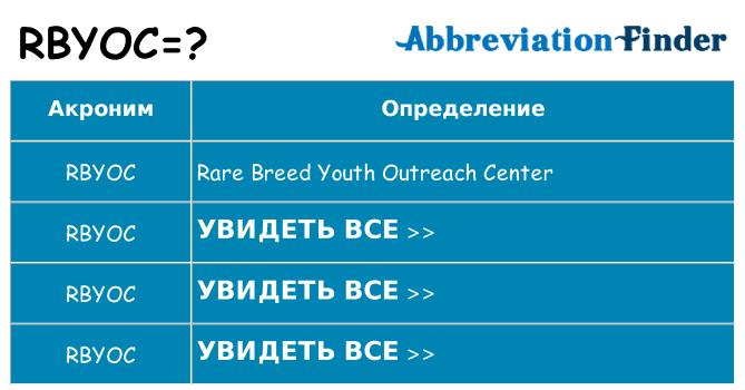 Что означает аббревиатура rbyoc
