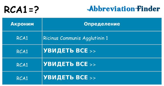 Что означает аббревиатура rca1