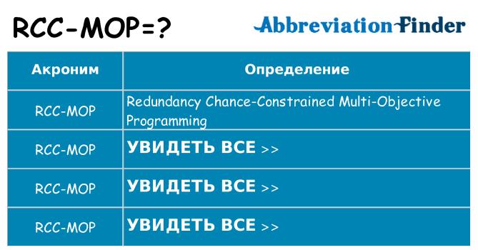 Что означает аббревиатура rcc-mop