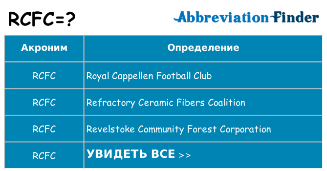 Что означает аббревиатура rcfc