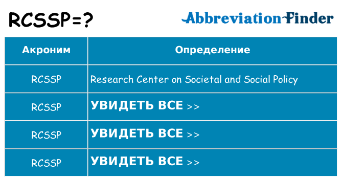 Что означает аббревиатура rcssp