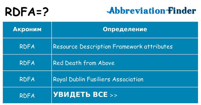 Что означает аббревиатура rdfa