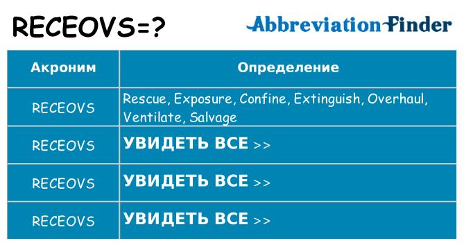 Что означает аббревиатура receovs
