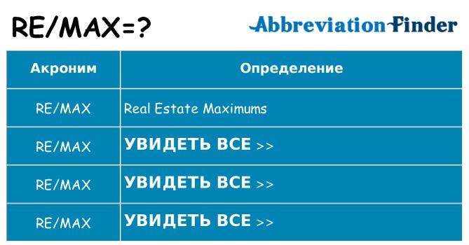 Что означает аббревиатура remax