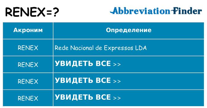Что означает аббревиатура renex