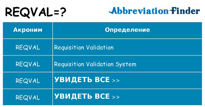 Что означает аббревиатура reqval