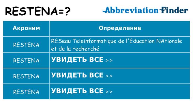 Что означает аббревиатура restena