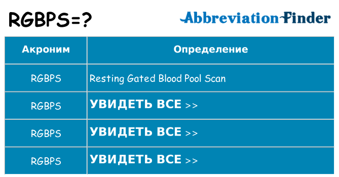 Что означает аббревиатура rgbps
