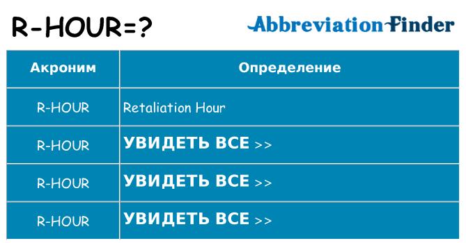 Что означает аббревиатура r-hour