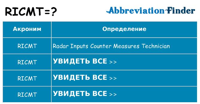 Что означает аббревиатура ricmt