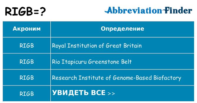 Что означает аббревиатура rigb