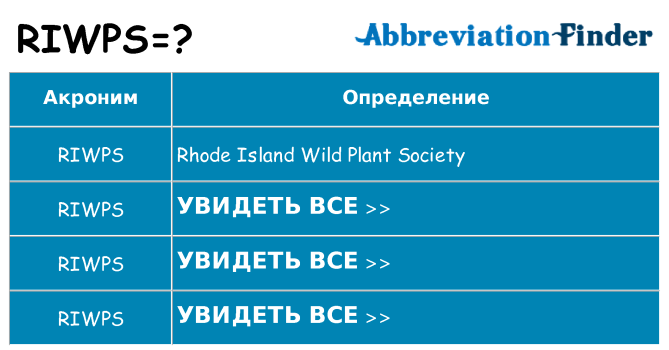 Что означает аббревиатура riwps