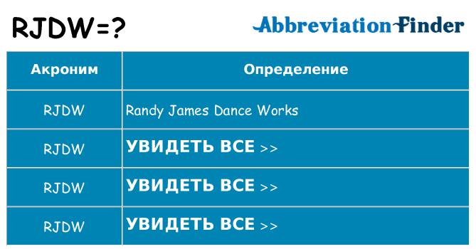 Что означает аббревиатура rjdw