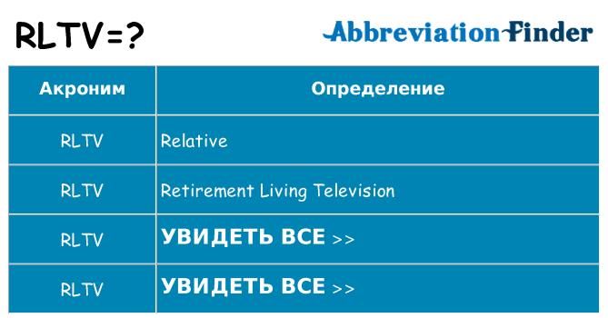 Что означает аббревиатура rltv