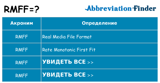 Что означает аббревиатура rmff
