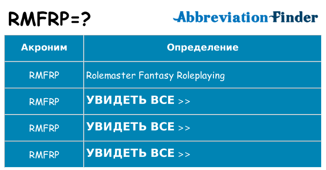 Что означает аббревиатура rmfrp