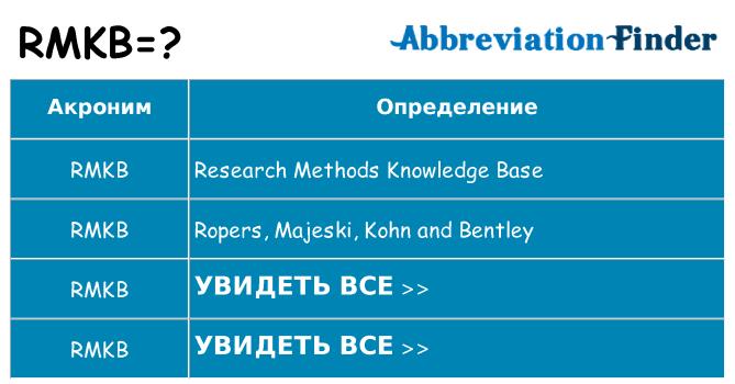 Что означает аббревиатура rmkb
